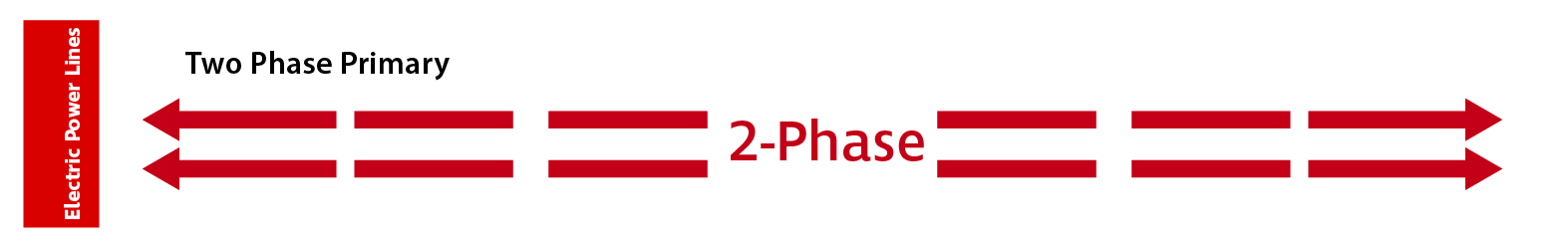 used to mark two phase primary
